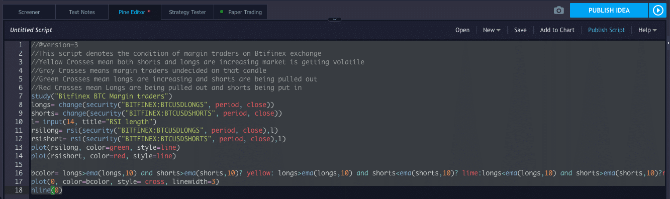 Show BTC Longs and Shorts With This Powerful Pinescript