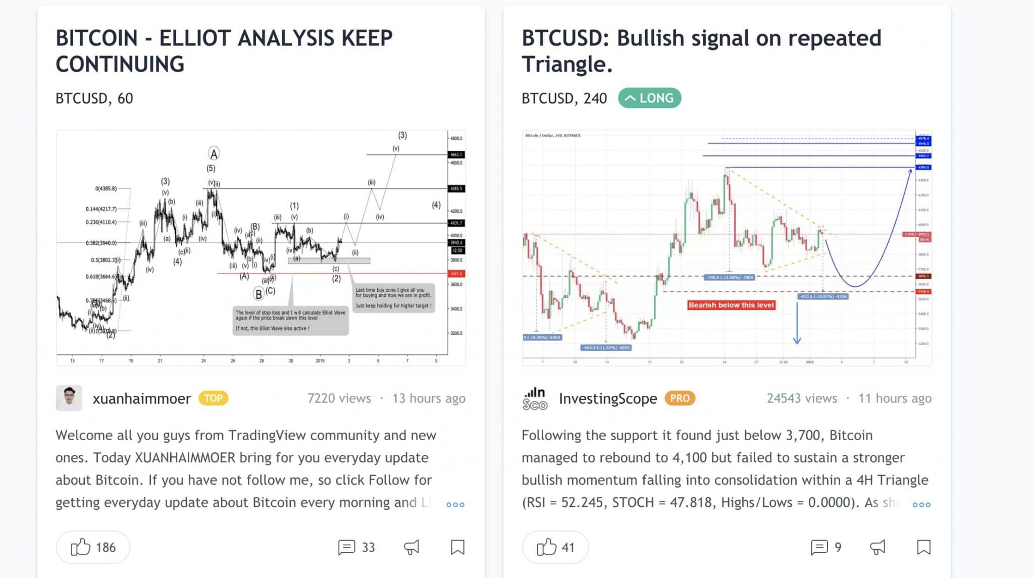 Advanced Tradingview Tips: How to Get The most out of your