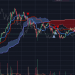 Advanced Ichimoku Cloud Settings for Tradingview