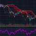 4 Ichimoku Trading Rules - Bulls live in the North and Bears Live in the South